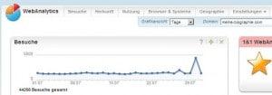 Besuicherstatistik_Juli_2013